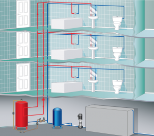 CGI showing boilers servicing multiple flats